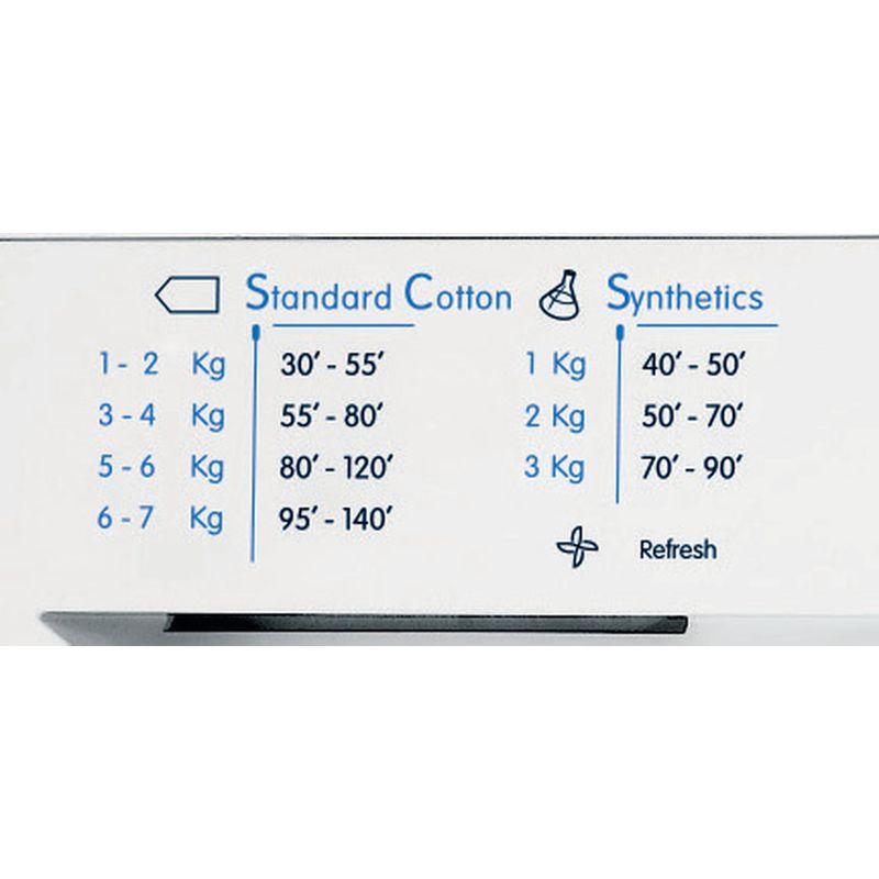 Indesit-Dryer-IDC-75-B--UK--White-Program